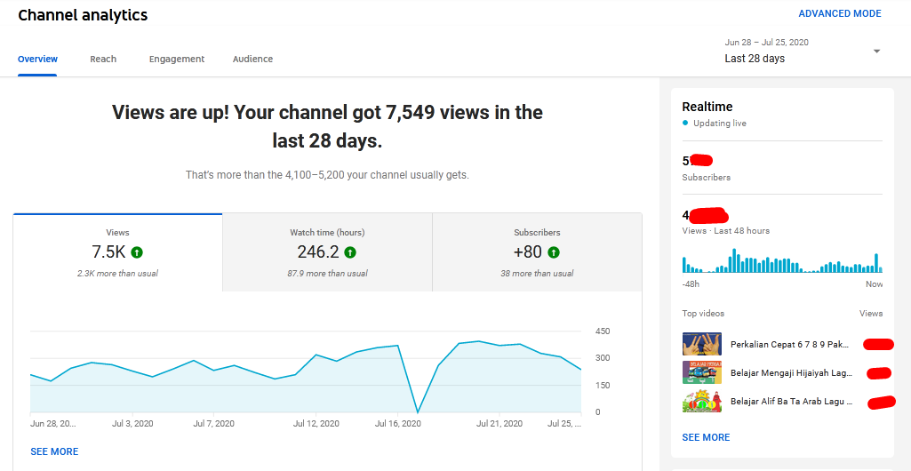 Pengertian youtube analisis
