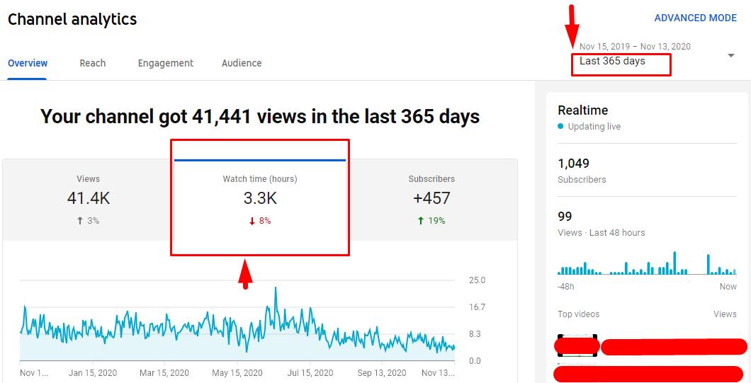 Perhitungan tayangan 240.000 menit berdasarkan view dan jumlah video