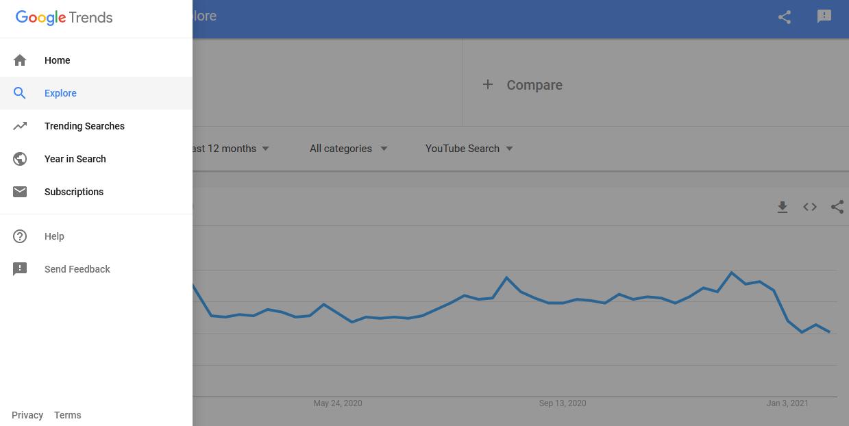 Cara mengetahui kata kunci Youtube yang paling banyak dicari - Fitur Google Trends
